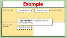 DIGITAL Writing a Paragraph: 4 Square Template by Lil' EDUpreneur Four Square Writing, Temporal Words, Topic Sentences, Ourselves Topic, Informational Writing, Paragraph, Google Classroom, Teacher Newsletter, Walks