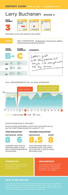 Excel for Educators: Report Card Redesign