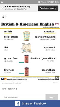 Esl Lessons, Language Lessons, British And American English, Learning English, New Words, Grammar, Spelling, Vocabulary, Journaling