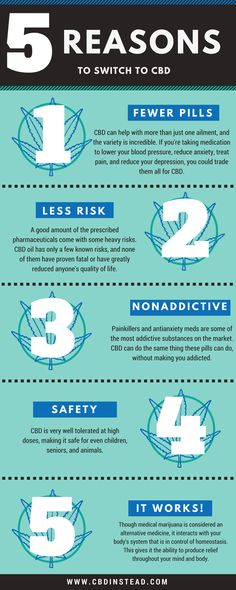 To get your own CBD or learn more about medical marijuana, check out CBDInstead.com! #CBD #MedicalMarijuana #medical