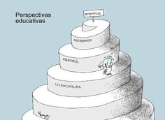 Perspectiva Educativa
