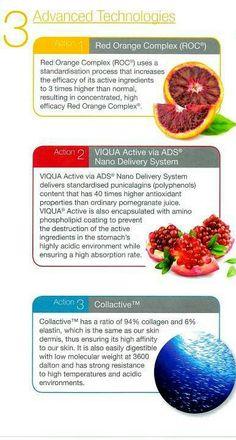 El Marino Blanc - Combines 3 unique technologies 1. Red Orange Complex - R.O.C 2. VIQUA Active via ADS Nano Delivery System 3. Collactive  Email me at fadz.anggun@gmail.com for more information