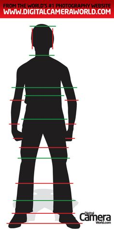 Learn how to crop photos with this free photography cheat sheet guide to cropping portraits. Discover the parts of the body that can or shouldn't be cropped.