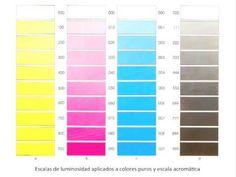 umh2107 2013-14 Lec003 Sistemas de formación del color - YouTube Bar Chart, Youtube, Colors, Bar Graphs, Youtubers, Youtube Movies