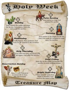 Holy Week Cheat Sheet. >>> 1 April - start of The Holy Week  Holy Week in Christianity is the last week of Lent and the week before Easter. It includes the religious holidays of Palm Sunday, Maundy Thursday (Holy Thursday), Good Friday and Holy Saturday (source Wikipedia and http://www.patheos.com)