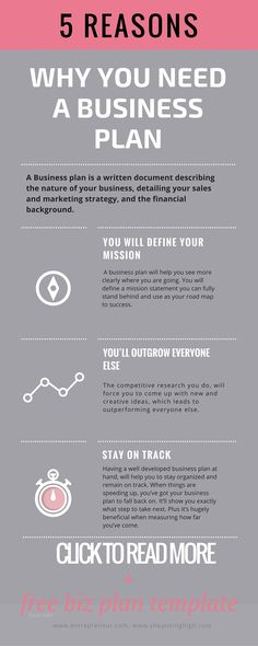 Help me write my business plan