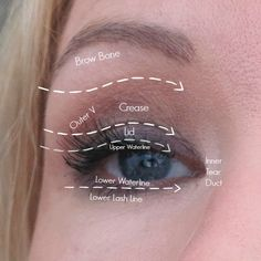 Smokey eyes for hooded eyes tutorial | Beauty4Free2U