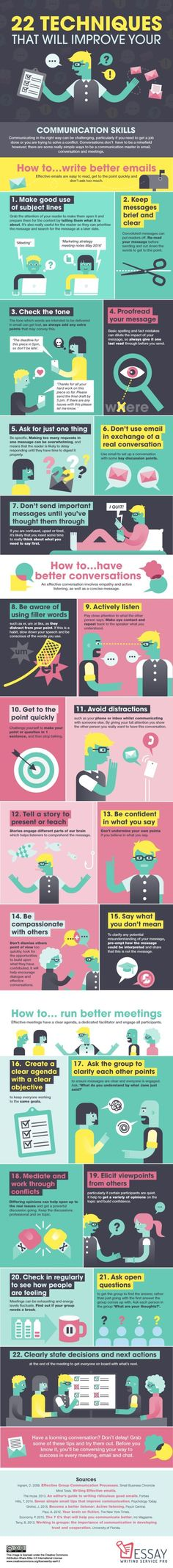 For honing those incredibly important communication skills - Infographic