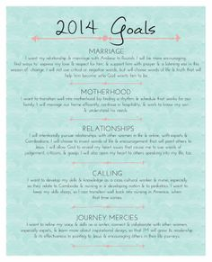 Making Things Happen in 2014 {Powersheets} - my five goals for 2014