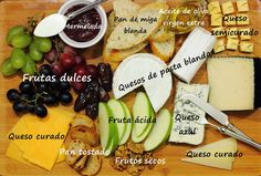 Preparar una tabla de quesos Party Food Catering, My Favorite Food, Favorite Recipes, Healthy Snacks, Healthy Recipes, Wine Cheese, Food Platters, Aesthetic Food, Culinary Arts