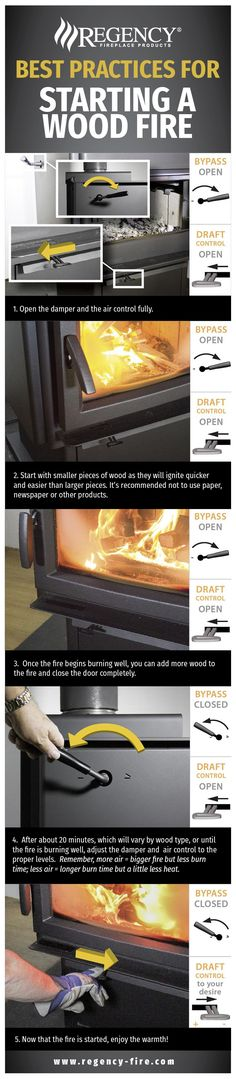Unique Fireplace Insert Insulation