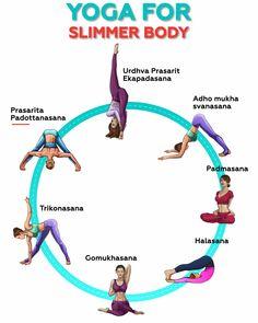 pinlenka on fitness  yoga sequences yoga training