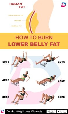 How to Burn Lower Belly Fat Fast - Health interests Weight Loss Plans, Fast Weight Loss, Weight Loss Program, Weight Loss Transformation, Weight Gain, Weight Loss Workout Plan, Reduce Weight, Weight Training, Fitness Workouts