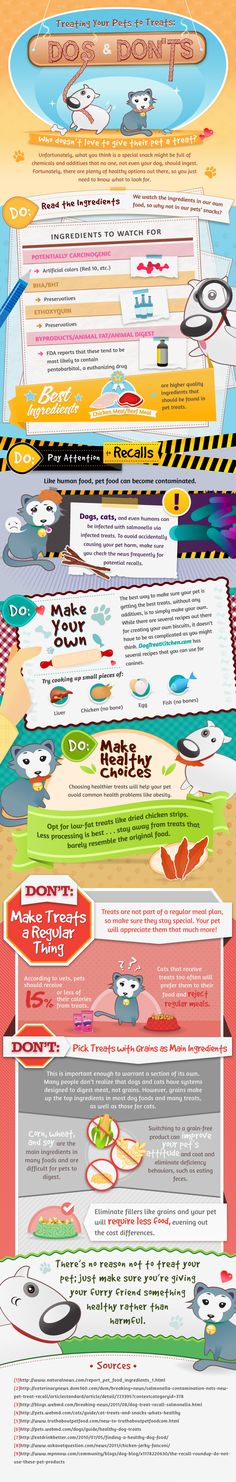 Treating Your Pets to Treats: Make sure you pay attention to ingredients, product recalls, how many treats you feed and more with regards to the kind of treats you give your dogs or cats!