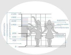 Ergonomics for Home Arrangement - Architecture Admirers Interior Design Studio, Interior Design Kitchen, Interior Decorating, Interior Sketch, Kids Restaurants, Kitchen Showroom, Old Commercials, My Ideal Home, Kitchen Dinning