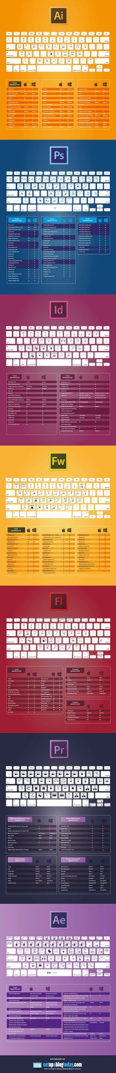 Keyboard shortcuts are the ticket to working faster in many programs. This cheat sheet will help you work more efficiently in Adobe Creative Cloud apps, including Photoshop, Illustrator, InDesign, and Premier Pro. Photoshop tips. Visual Design, Graphisches Design, Graphic Design Tips, Tool Design, Graphic Design Inspiration, Print Design, Actions Photoshop, Photoshop Tutorial, Lightroom