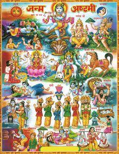 Sri Krishna, His Lilas and Teachings (via Dolls of India) Arte Shiva, Arte Krishna, Shiva Hindu, Bal Krishna, Krishna Statue, Shiva Art, Krishna Love, Hindu Deities, Hindu Art