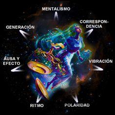 ... LOS SIETE PRINCIPIOS HERMÉTICOS, pertenecientes a las 104 leyes universales de la metafísica. https://djxhemary.wordpress.com/2011/06/12/como-es-arriba-es-abajo-la-ley-de-la-correspondencia/ http://recetasparaelalma.blogspot.com.es/2012/10/7-principios-universales.html http://elsecretodeluniversoyleydeatraccion.com/ley-de-atraccion/las-leyes-hermeticas-y-las-7-leyes-universales/ http://www.taringa.net/posts/info/10686437/Los-Siete-Principios-Hermeticos-de-Hermes-Trimegisto.html