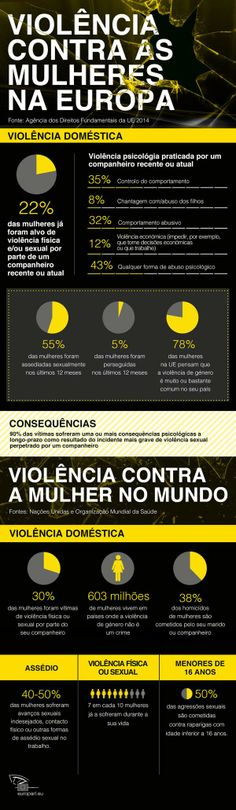 Violência contra as mulheres: a verdade incómoda