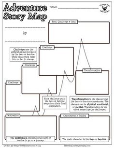 Adventure story map focuses students attention on the unique characteristics of an adventure narrative. The concepts are hero/heroine, a difficult journey, challenges a final challenge and character transformation are addressed in this graphic organizer.