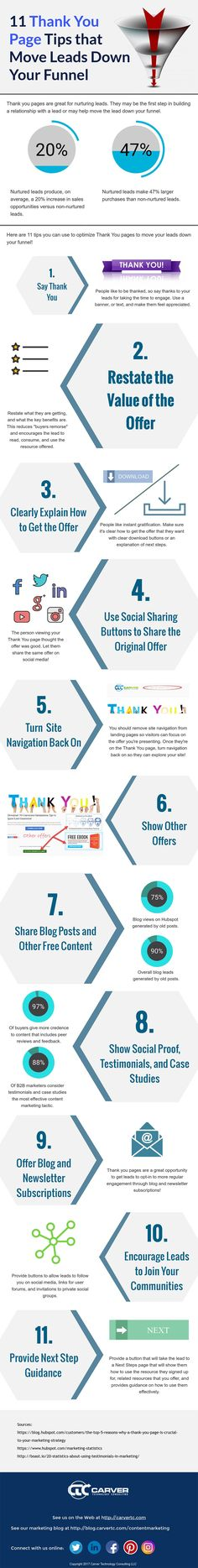 11 Thank You Page Tips That Move Leads Down Your Sales Funnel #Infographic #WebDesign
