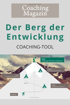 Systemisches Coaching, Workshop, Career, Marketing, Coaches, Business, Psychology, Education, Knowledge
