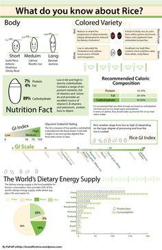 #Rice #Infographic
