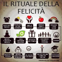 """""""The Ritual of Happiness :-)"""" O Ritual, How To Wake Up Early, Listening To Music, Better Life, Problem Solving, Self Help, Positive Vibes, Stress, Mindfulness"""