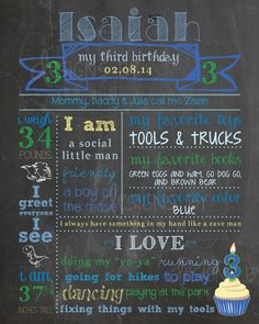 3rd Birthday Chalkboard Birthday Poster Sign by designsbyalaina, $24.00, blue, green, yellow, boy, chalkboard sign, printable, custom, cupcake candle, Etsy