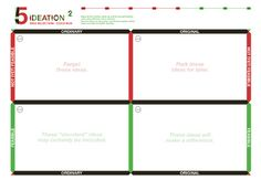 Ideation - Idea Selection COCD Box