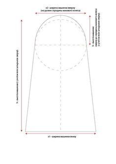 Cómo coser una cubierta para una máquina de coser - LA CASITA DE MABELY - Gabitos