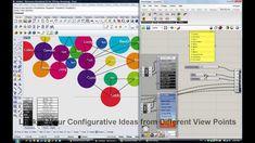 Space Syntax for Generative Architectural Design // Syntactic Design (Designing with Space Syntax) for Grasshopper. A plugin for configurative architectural design designed and made by Pirouz Nourian and Samaneh Rezvani