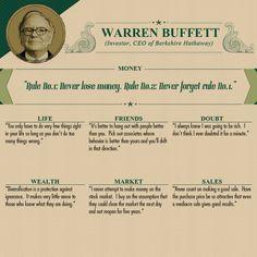 Life Advice From 18 of the Wealthiest People in History - Warren Buffett Warren Buffett, Word Of Advice, Life Advice, Life Tips, Business Motivation, Business Quotes, Fit Motivation, Business Ideas, Warren Buffet Quotes