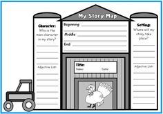 charlotte mason narrative worksheet | After students have completed their story maps, they write the first ...