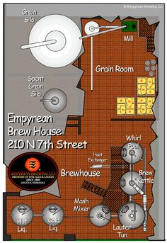 Empyrean Brew House layout #Beer #Brewery