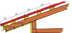 Шаг обрещетки Balcony Doors, Fabric Canopy, A Frame House, Wood Structure, Aluminium Doors, Glass Roof, Utility Pole, Woodworking, Construction