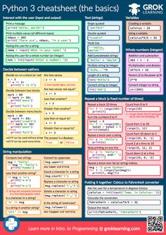 This handout summarises all the key programming concepts in the Python 3 programming language. It is useful for students who are learning to code, or to have on hand when they are revising their skills. Computer Programming Languages, Programming Humor, Coding Languages, Computer Coding, Python Programming, Computer Technology, Computer Science, Medical Technology, Energy Technology