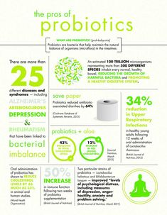 Bad bacterial build up in the stomach can cause such symptoms as :  Abnormal bowels movements, Fatigue, sugar cravings & access gas. Probiotics can assist with with getting this under control.  http://www.shop.com/ERICKA1971/NutriClean+reg+Probiotics-559052134-p+.xhtml?credituser=C2619867