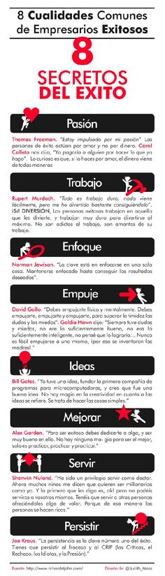 Una infografía en español con ocho cualidades comunes en emprendedores de éxito