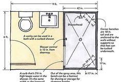 6x8.5 bathroom layout | Bathrooms | Pinterest | Bathroom ...