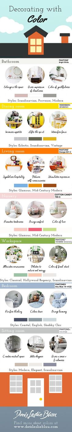 Color Infographic, Interior Design Infographic, Decorating Infographic, Interior Decorating With Color, Color Psychology, Pantone Colors, Neutral Colors, Pastel Colors, Greenery, Interior Decorating, Colorful interior, What Hues To Choose? - Rug Blog by Doris Leslie Blau