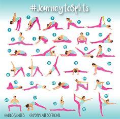 Joyrney to splits