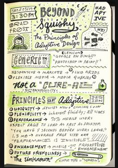 Beautiful Sketchnotes From SXSW 2013