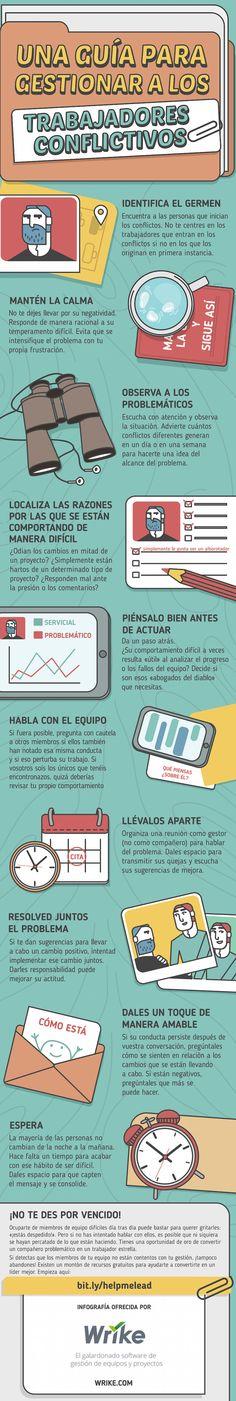Hola: Una infografía con una Guía para gestionar trabajadores conflictivos. Un saludo Infografía ofrecida por Wrike