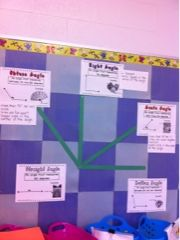 Angle bulletin board...could have used this last week when I put mine up. This one's way cuter.