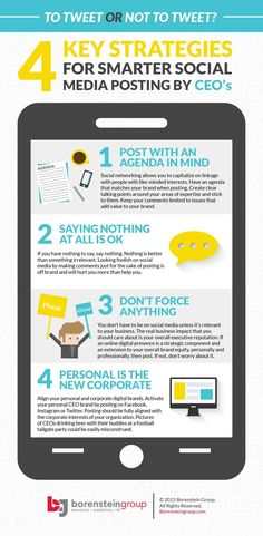 To Tweet or Not to Tweet? 4 Key Strategies for Smarter Social Media Posting by CEO's #infographic #SocialMediahttp://www.visualistan.com/2015/03/4-key-strategies-for-smarter-social-media-posting.html