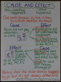 the Door and Teach: Teaching Cause and Effect {shut the door and teach!}Shut the Door and Teach: Teaching Cause and Effect {shut the door and teach! Reading Lessons, Reading Skills, Teaching Reading, Reading Strategies, Guided Reading, Math Lessons, Reading Stamina, Ela Anchor Charts, Reading Anchor Charts