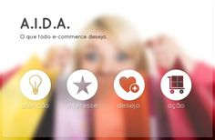 #azclick #ecommerce #aida  http://blog.azclick.com.br/aida/