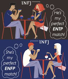 dating advice for entp Personality, advantages, and disadvantages of dating an entp type entering into an intimate relationship with a new partner can be both intriguing and frustrating, mainly due to the unfamiliarity that is typically present and the prospect of learning all about this new person.