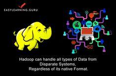 Learn Online #HADOOP  From EasyLearning Guru?  Link:http://goo.gl/DSzT4r
